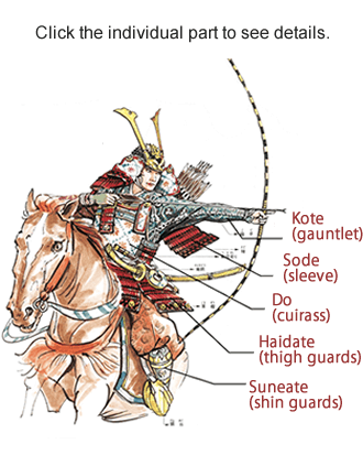 大鎧の詳細